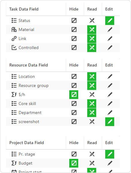 New custom data rights in Ganttic. Find them under user settings.